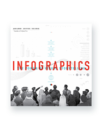 Infographics-The Power of Visual Storytelling _Jason Lankow_KompendiumInfografiki_AnitaBednarczyk.jpg